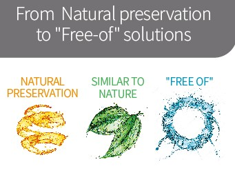 From Natural preservation to Free-of solution